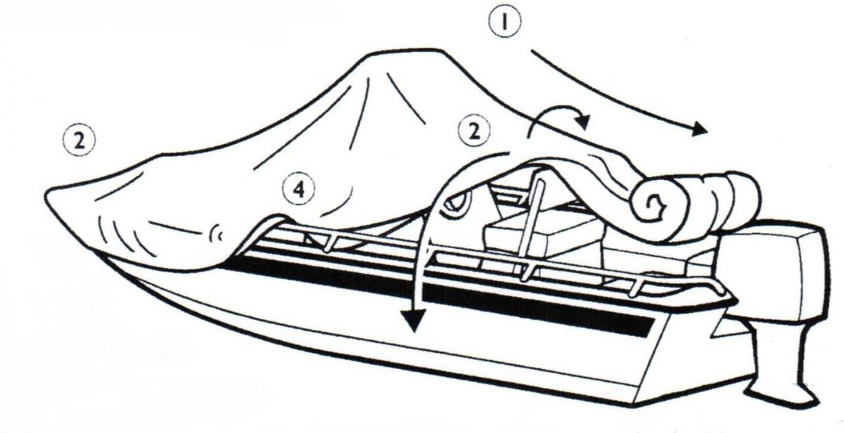 How to Install a Boat Cover