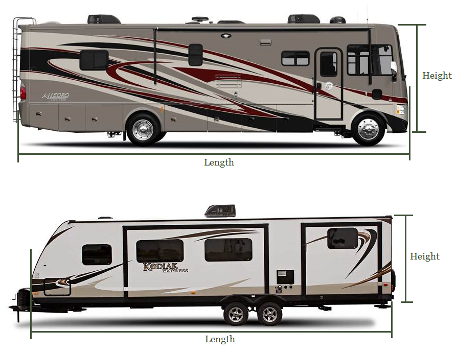 Measuring For Carver RV Cover