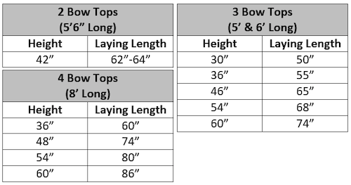 Bimini Top Laying Lengths Chart