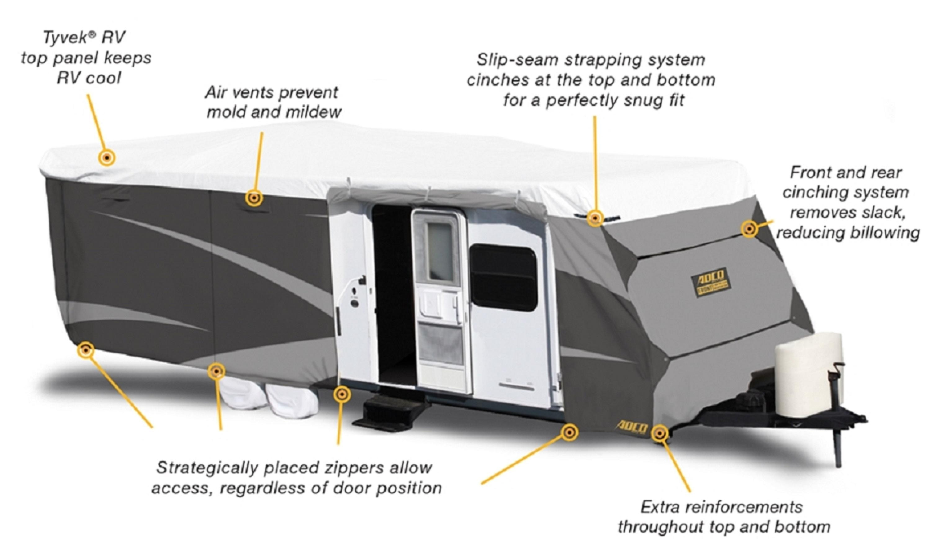 ADCO Travel Trailer RV Cover Features
